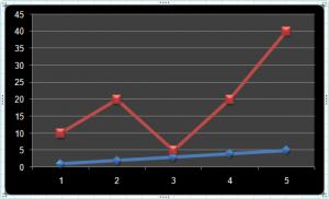 Statistical Chart Illustration