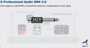 Samsung Professional Audio SDK Explained 3