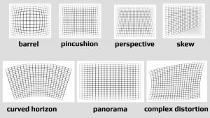 Photography - Image Distortion Types