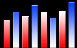 Digital Audio Sample Rate Conversion