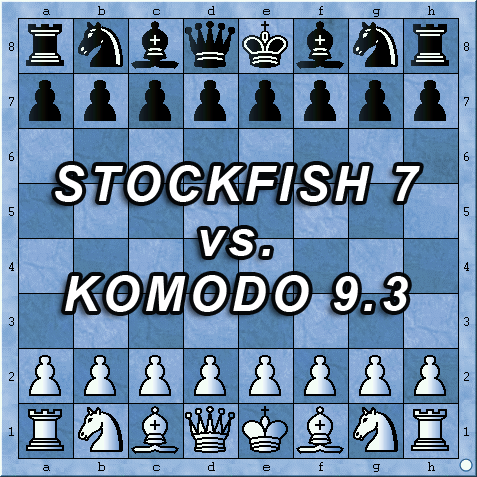 Komodo 9.3 vs Stockfish 7 Chess Engine Tournament (64-bit dual-core CPU benchmark)