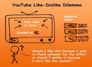 YouTube Like-Dislike Video Dilemma Comic