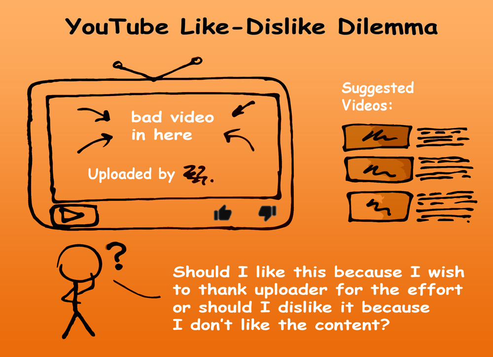 YouTube Like-Dislike Video Dilemma Comic