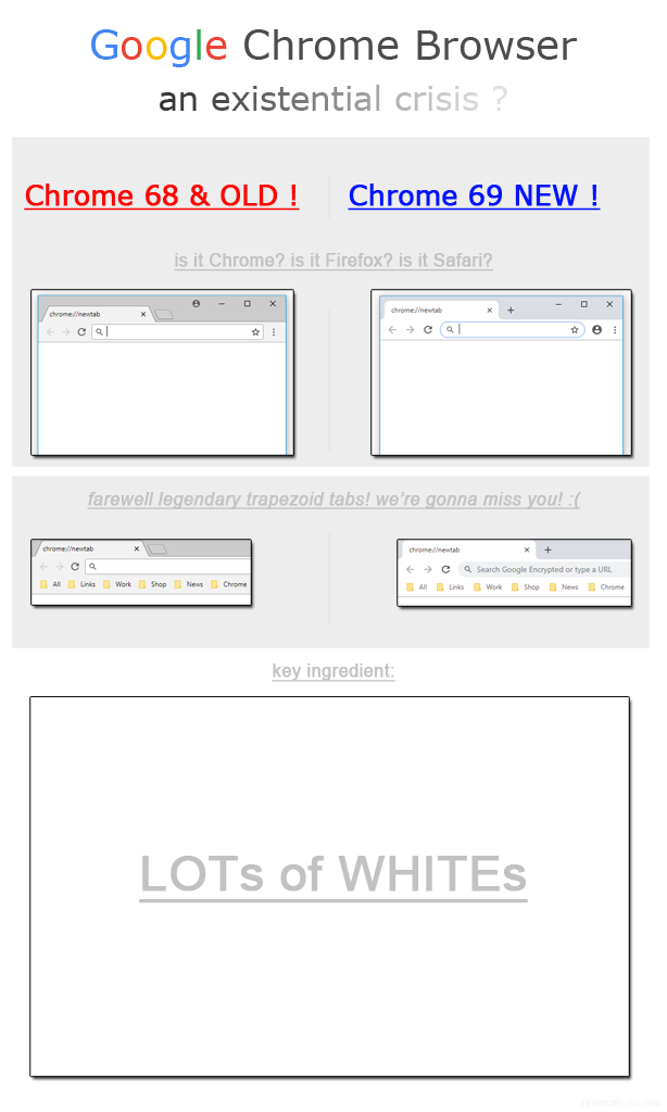 Google Chrome Browser Material Redesign - Farewell legendary trapezoid tabs :(