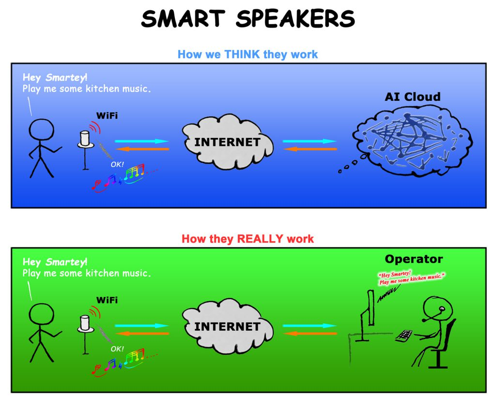 Smart Home Speakers Comic