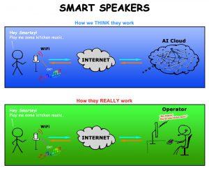 Smart Home Speakers Comic