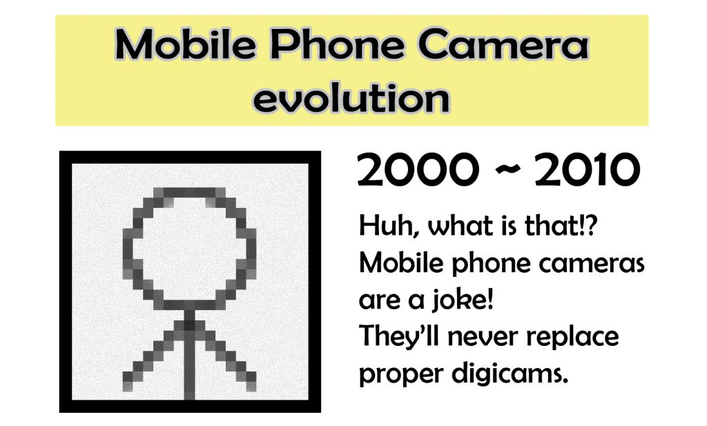 Mobile Phone Camera Evolution Comic