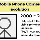 Mobile Phone Camera Evolution Comic