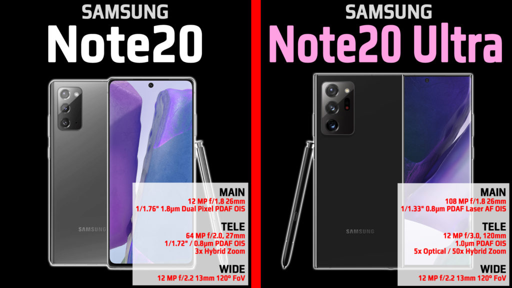 Samsung Galaxy Note20 vs Samsung Galaxy Note20 Ultra Camera Photo Quality Comparison