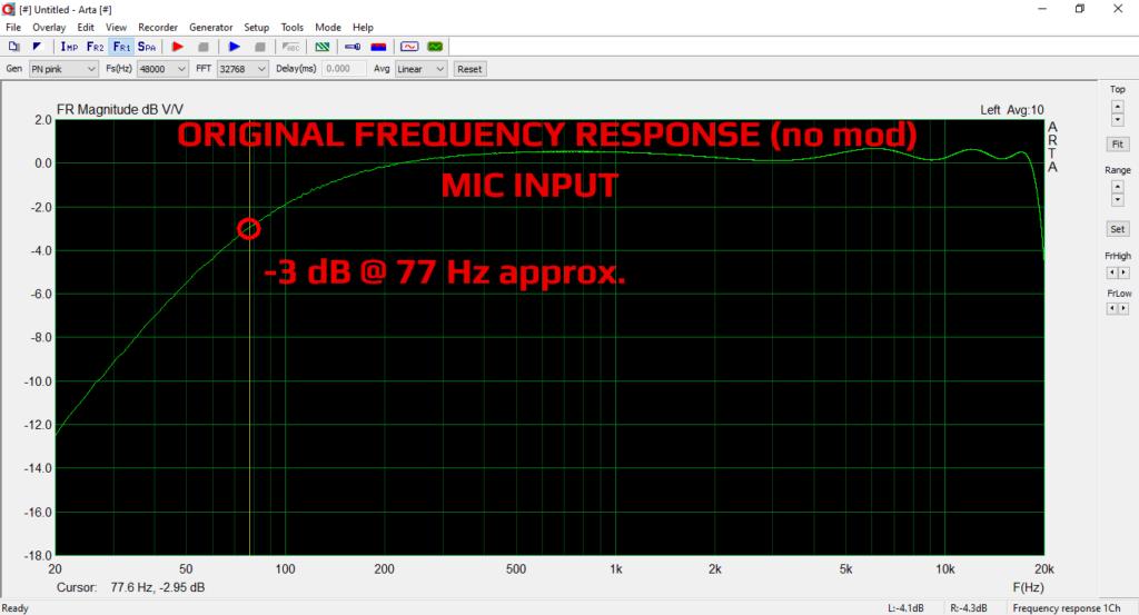 ARTA #1-1 C-MEDIA CM6206 5.1 USB Audio Card Mic-In ORIGINAL 20Hz-20kHz