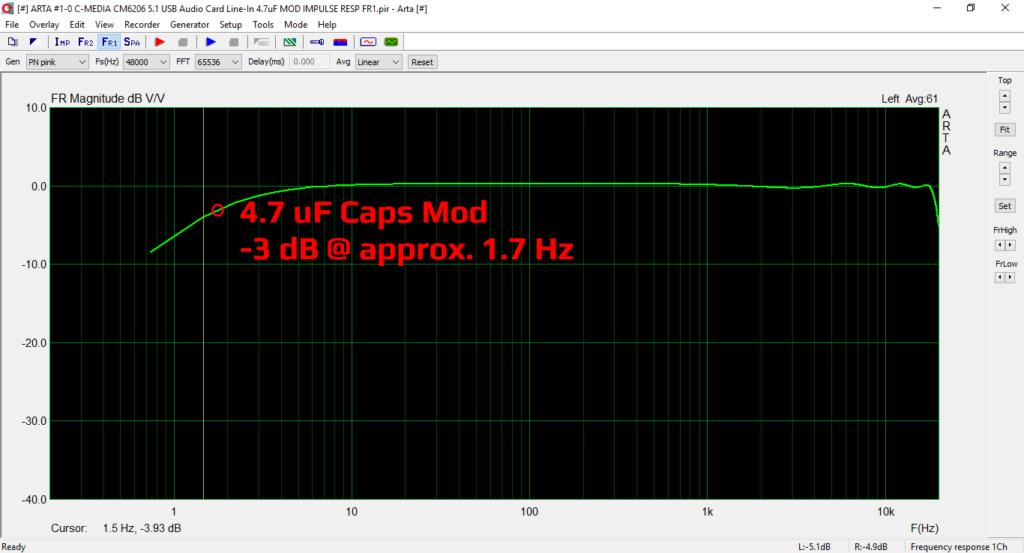 ARTA #1-2 C-MEDIA CM6206 5.1 USB Audio Card Line-In 4.7uF MOD 0.2Hz-20kHz -3dB Marker