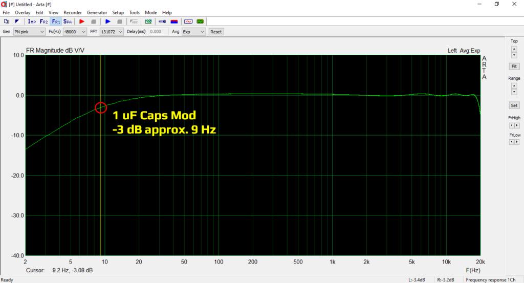 ARTA #1-3 C-MEDIA CM6206 5.1 USB Audio Card Line-In 1.0uF MOD 0.2Hz-20kHz -3dB Marker