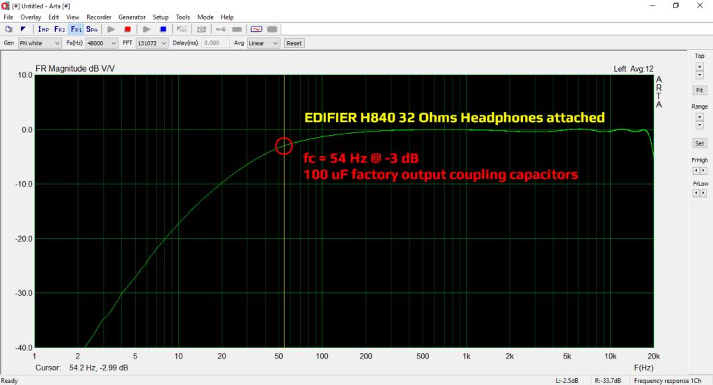 ARTA #4-1 C-MEDIA CM6206 5.1 USB Audio Card Line-Out + EDIFIER H840 + 100 uF Capacitor Factory -3dB Marker