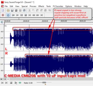 C-MEDIA CM6206 5.1 USB Audio Card – Asymmetrical Recording Clipping with DC Offset and Strong Input Signal