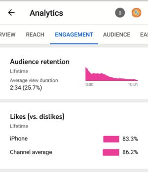 YouTube Studio App - Likes-Dislikes Ratio