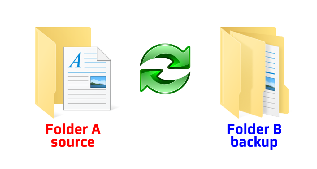 FreeFileSync - How To Setup Real-Time Folder Sync In Background on Windows?